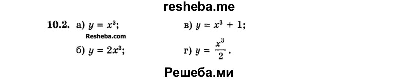 ГДЗ по алгебре 10 класс Учебник (Теория) Мордкович.Г