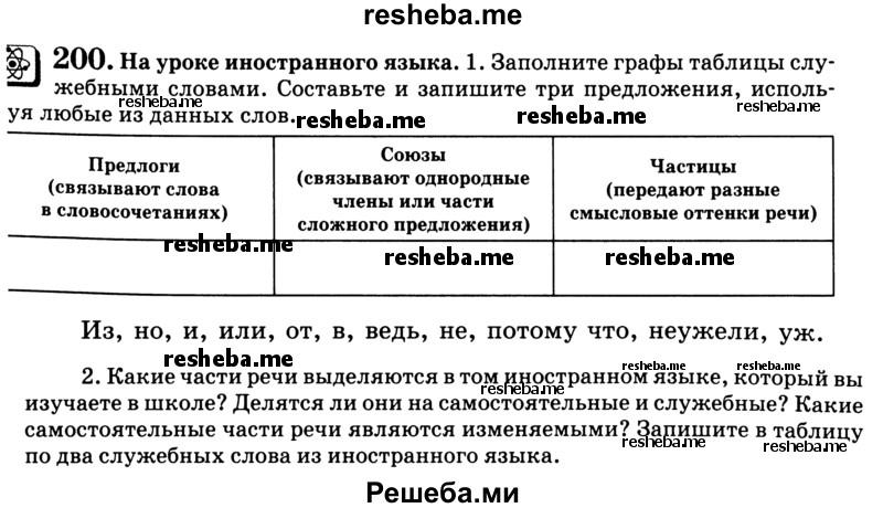 гдз по русскому упр 200