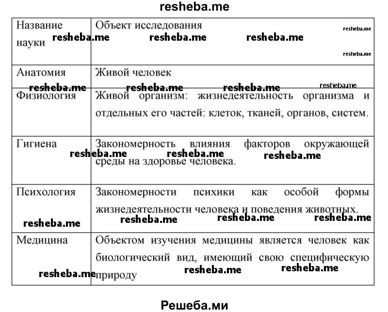 Заполните таблицу «Объект исследования»